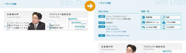 Webページの成果を上げるデザイン手法(日々、クリエイト。)